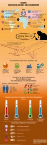 Big Data Infografik